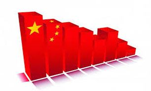 Inflation in China