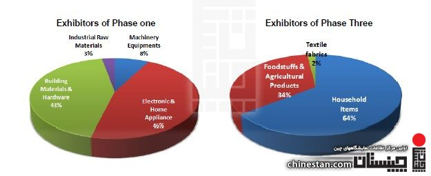 exhibitors-canton-fair-113
