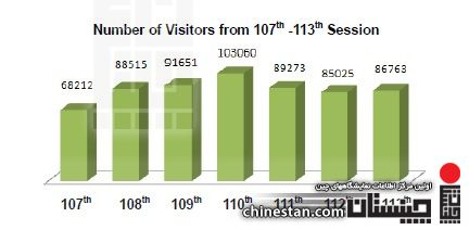 visitors-canton-fair-107-113