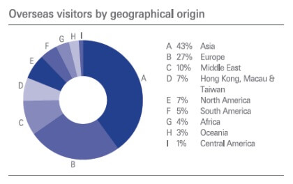 overseas-visitors-origin-automechanika-shanghai