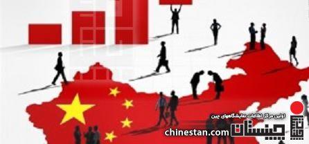 Chinese-economy-map