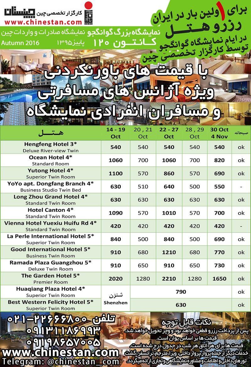120 hotels